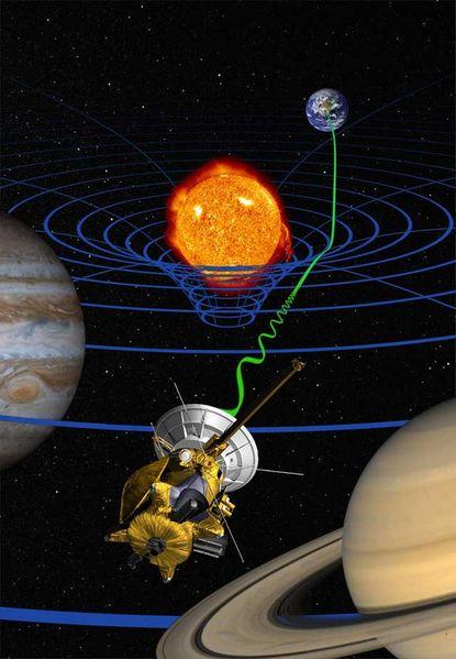 حقائق علم الفلك تشهد للقرآن الكريم بالوحي 1215294666415px-cass