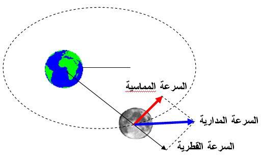 سرعة الضوء في القرآن الكريم 3as.bmp.jpg