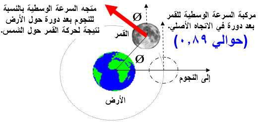سرعة الضوء في القرآن الكريم 4as.jpg.jpg