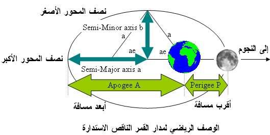سرعة الضوء في القرآن الكريم 5as.jpg.jpg