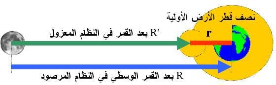 سرعة الضوء في القرآن الكريم 7a.bmp.jpg