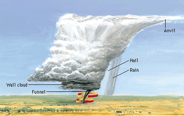 وينزل من السماء من جبال 3AtHaF32Wg5w