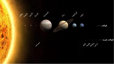 حول شبهة إدراك الشمس للقمر